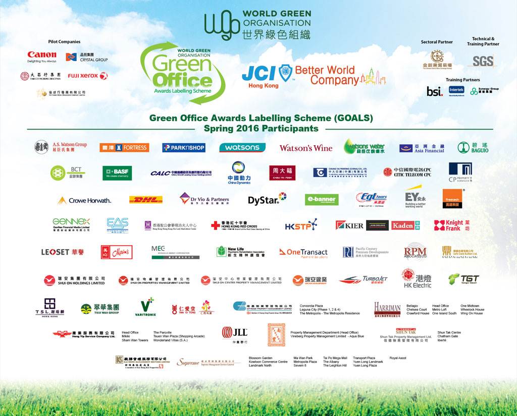 WGO Green Office 2016 awardees company list